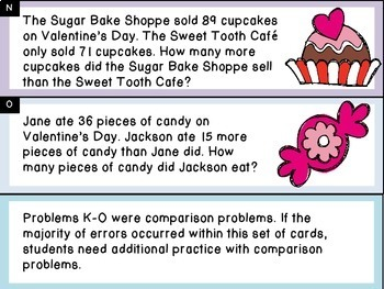 Addition and Subtraction Word Problem Sort: Valentine's Day Sums to 100