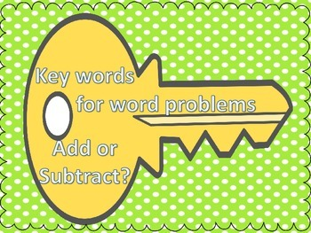 Addition and Subtraction Word Problem Unit
