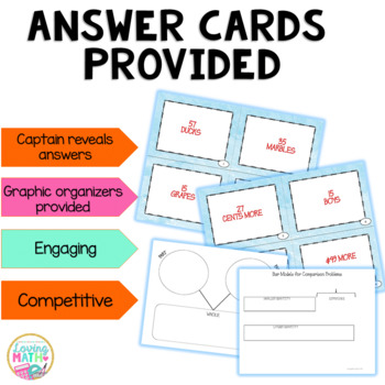 Addition and Subtraction Word Problems Game