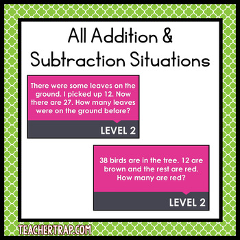 Addition and Subtraction Word Problems Interactive PowerPoint (EDITABLE)