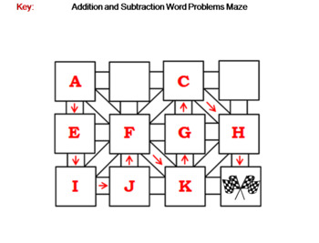 Addition and Subtraction Word Problems: Math Maze