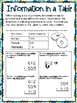 Addition and Subtraction Word Problems Small Group Lesson #2