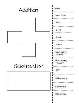 Addition and Subtraction Word Sort