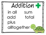 Addition and Subtraction Word Wall Posters