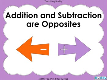 Addition and Subtraction are Opposites
