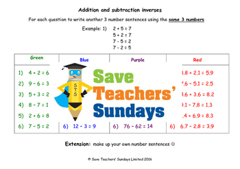 Addition and Subtraction as Inverses / Fact Families worksheets / questions