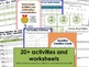 Addition and Subtraction in a Box: Posters, Activities, Re