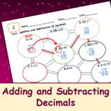 Addition and Subtraction of Decimals | Worksheet