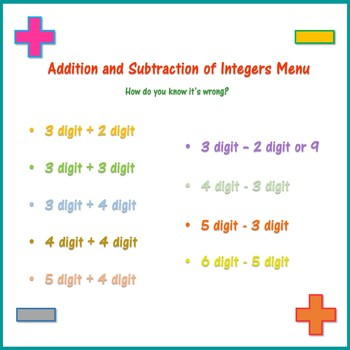 Addition and Subtraction of Integers   How do we know this is wrong?