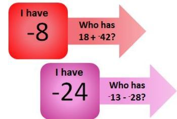 "Addition and Subtraction of Integers ""I have, who has"" review activity"