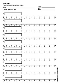Addition and Subtraction of Integers Number line blank worksheet