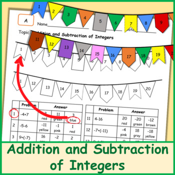 Addition and Subtraction of Integers | Worksheet