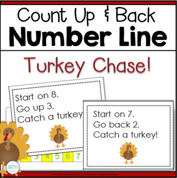 Addition and Subtraction on the Number Line ~ Turkey Chase!
