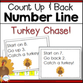 Thanksgiving Math Number Line Addition and Subtraction