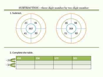 Addition and Subtraction - three digit number by two digit number