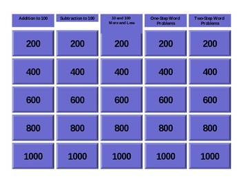 Addition and Subtraction to 100 Jeopardy Game
