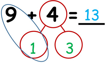 Addition and Subtraction to 20 BUNDLE