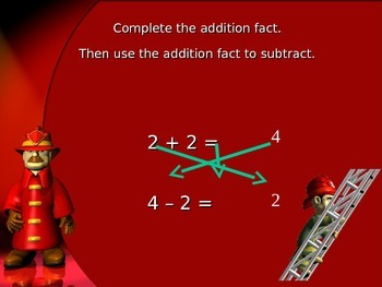Addition and Subtraction with Doubles PowerPoint