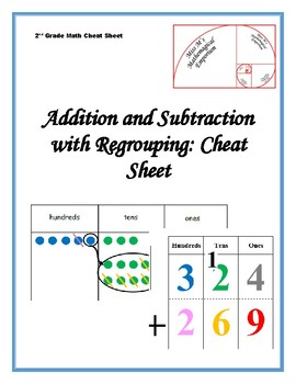 Addition and Subtraction with Regrouping Cheat Sheet