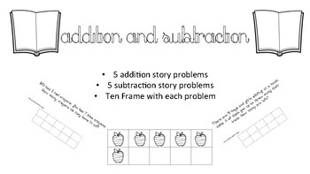 Addition and Subtraction with Ten Frames