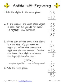 Addition and Subtraction Helper Sheets