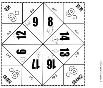 Addition by 6's Cootie Catcher/Fortune Teller- Perfect for Fact Fluency