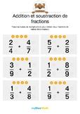 Add./soust. de fractions 1 - Mettre les fractions au même dénominateur
