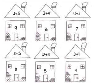 Addition Facts Game