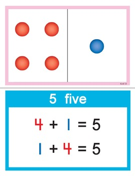 Addition flashcards for addition families to 10