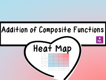 Addition of Composite Functions (Heat Map)