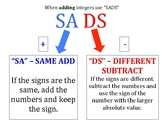 Addition of Integers Graphic Organizer and Cheat Sheet