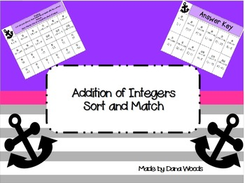 Addition of Integers Sort