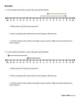 Addition of Integers Worksheet