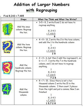 Addition of Larger Whole Numbers with Regrouping.