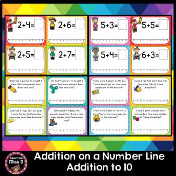 Addition on a Number Line