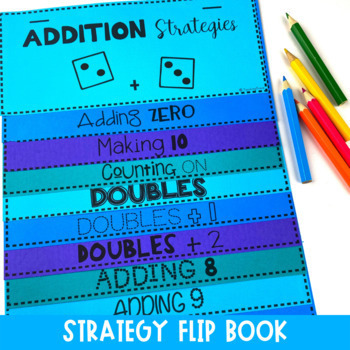 Addition Strategies for Number Fact Fluency Distance Learning