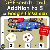 Addition to 5 Distance Learning for Google Classroom / Sli