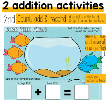 Addition to Five for Google Classroom Activities DISTANCE LEARNING