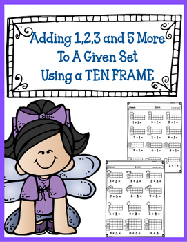 Addition using Tens Frames