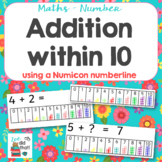 Addition using numicon numberline