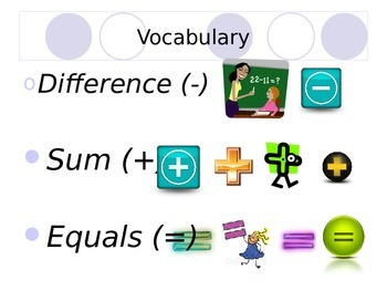 Addition vs. Subtraction Powerpoint
