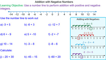 Addition with Negative Numbers Grade 6 Math Lesson