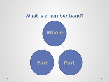 Addition with Number Bonds