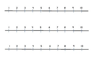 Addition with Number Line