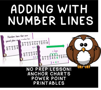Addition with Number Lines (FULL - 54 Slides with Printables and Anchor Charts)