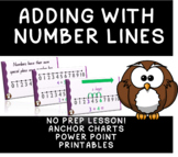 Addition with Number Lines (FULL - 54 Slides with Printabl