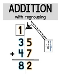 Addition with Regrouping Poster