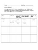 Addition/Subtraction Decimal Spending Activity