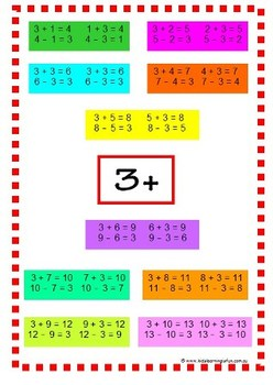Addition/Subtraction Family Facts Charts
