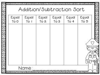 Addition/Subtraction Sort Community Helpers
